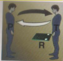 Cộng hưởng giữa người thao tác radionic và bệnh nhân